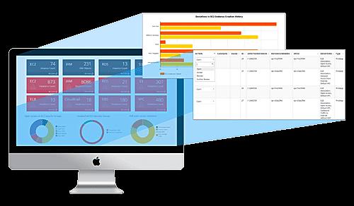 Intelligence-based monitoring for Saviynt and AWS.