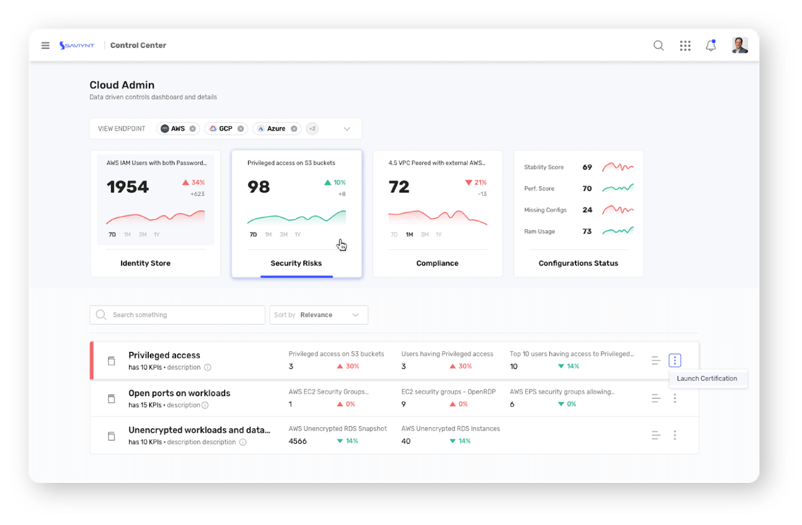 The Cloud Administration Dashboard offers a comprehensive set of KPIs drive platform analytics that  are made available in a user-friendly dashboard
